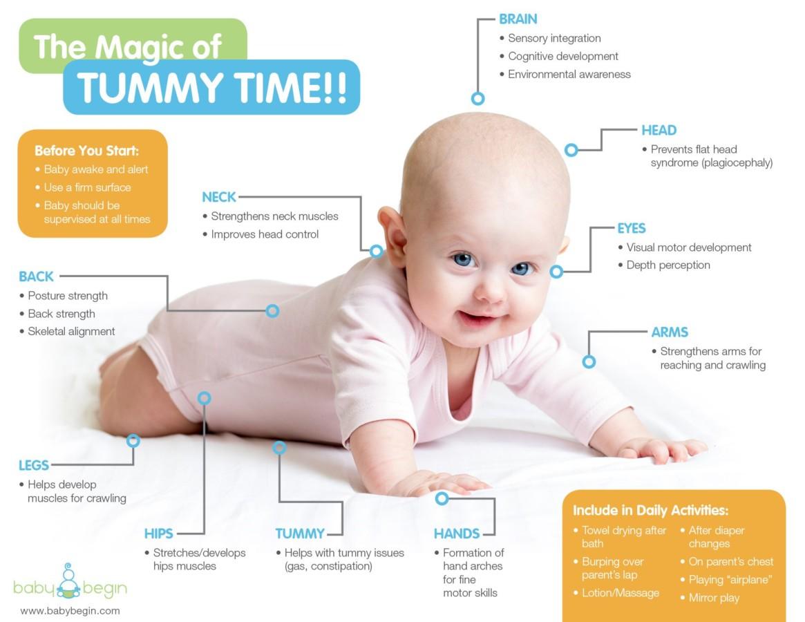 Tummy Time Safe Sleep Academy